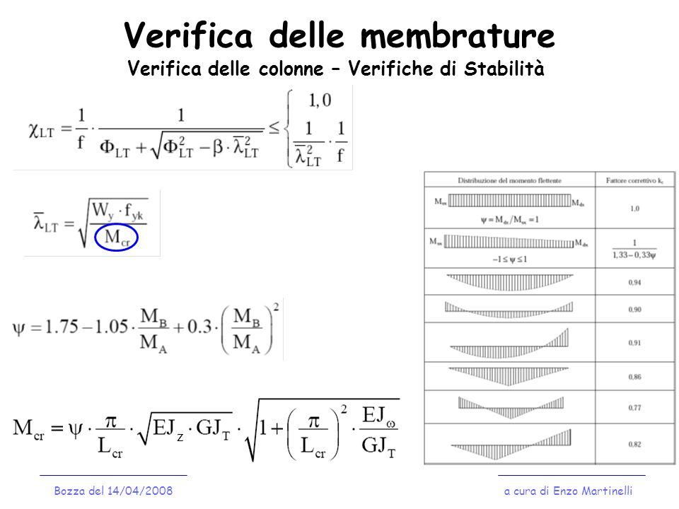 Verifica delle membrature a cura di Enzo MartinelliBozza del 14/04/2008 Verifica delle colonne – Verifiche di Stabilità z