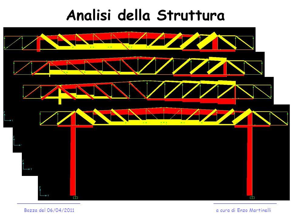 Analisi della Struttura a cura di Enzo MartinelliBozza del 06/04/2011