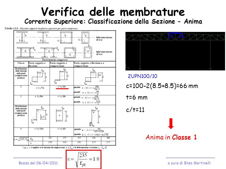 Verifica delle membrature a cura di Enzo MartinelliBozza del 06/04/2011 Corrente Superiore: Classificazione della Sezione 2UPN100/10 23 24 2UPN100/10 c = 50 - (8.5+6.0) = 35.5 mm t=8.5 mm c/t=4.17 Ala in Classe 1 La sezione del corrente superiore è in Classe 1