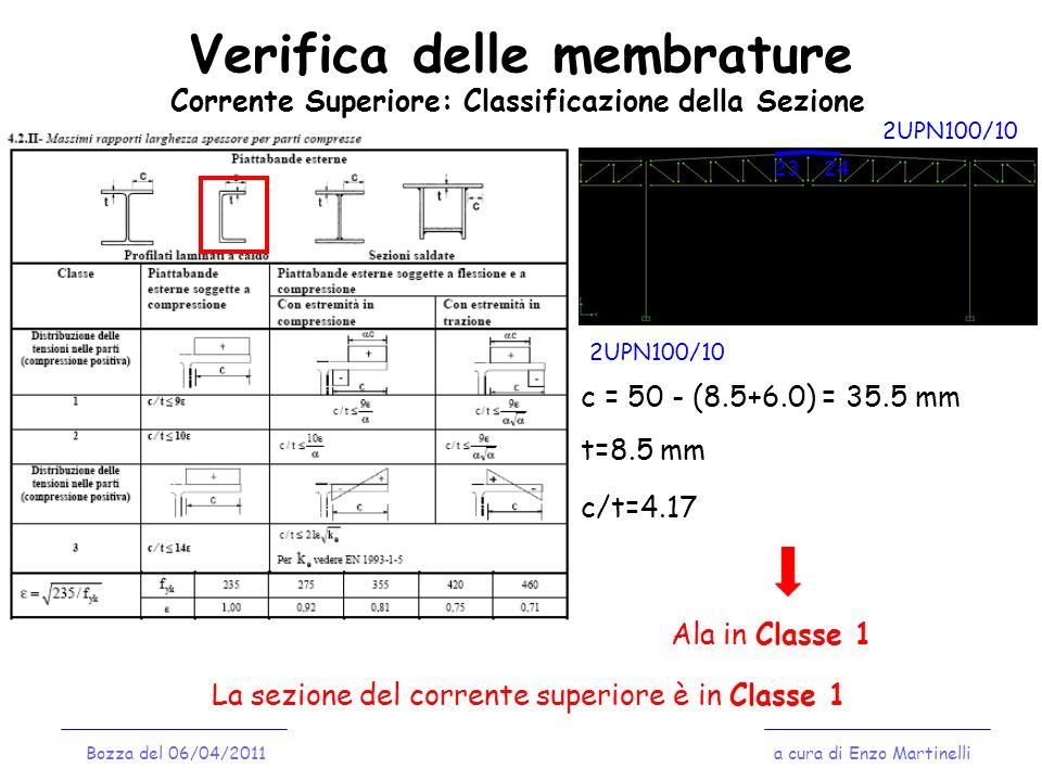 Verifica delle membrature a cura di Enzo MartinelliBozza del 06/04/2011 Corrente Superiore: Classificazione della Sezione 2UPN100/10 23 24 2UPN100/10