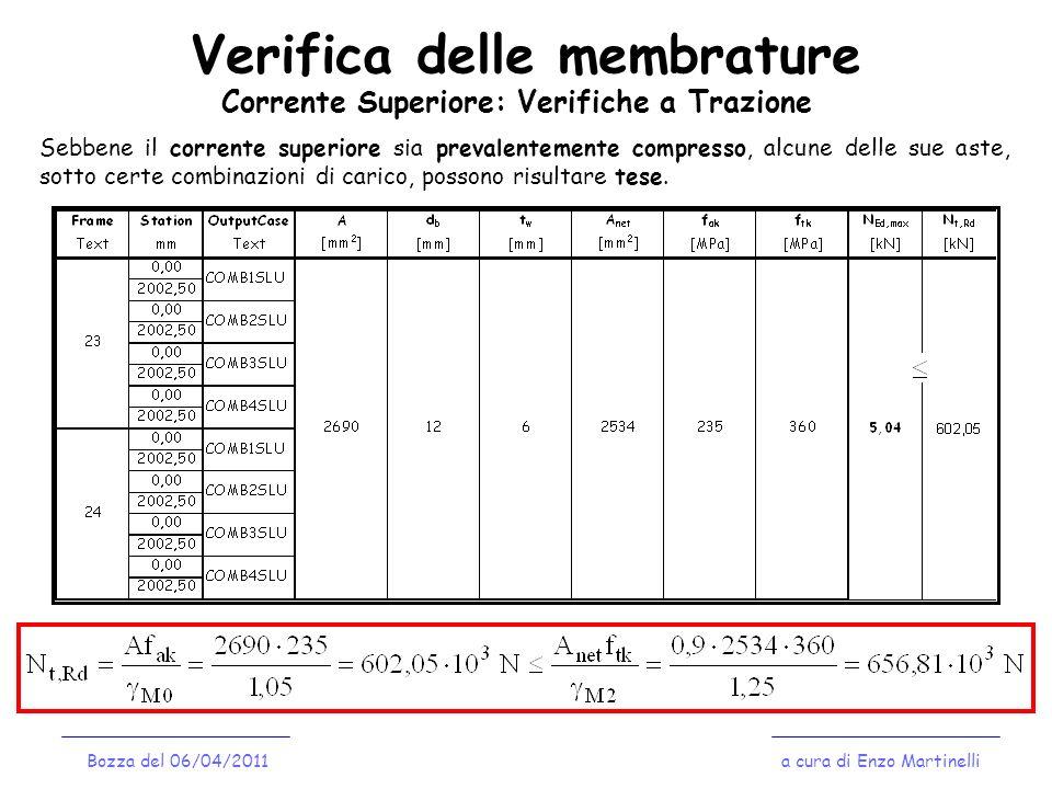 Verifica delle membrature a cura di Enzo MartinelliBozza del 06/04/2011 Corrente Superiore: Verifiche a Trazione Sebbene il corrente superiore sia pre