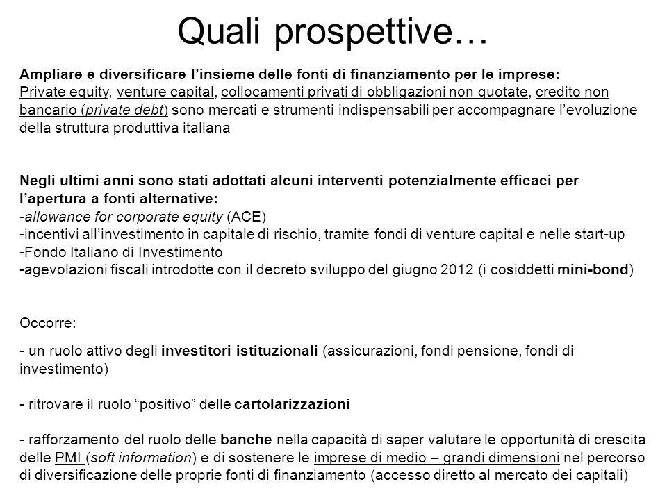 Quali prospettive… Ampliare e diversificare linsieme delle fonti di finanziamento per le imprese: Private equity, venture capital, collocamenti privat