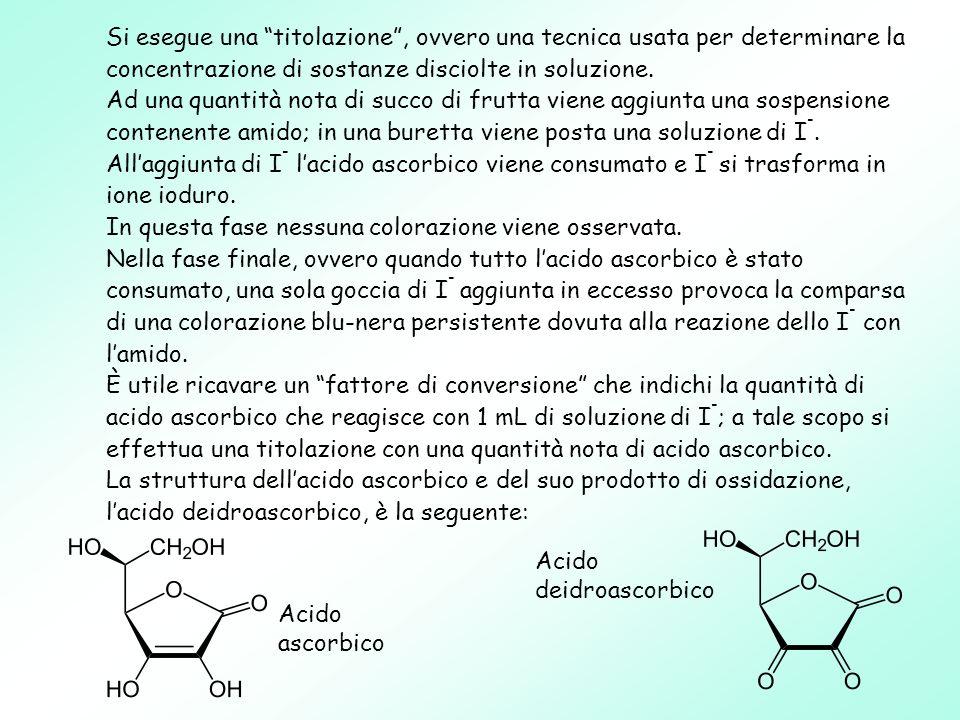 Si esegue una titolazione, ovvero una tecnica usata per determinare la concentrazione di sostanze disciolte in soluzione. Ad una quantità nota di succ