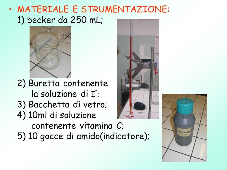 MATERIALE E STRUMENTAZIONE: 1) becker da 250 mL; 2) Buretta contenente la soluzione di I - ; 3) Bacchetta di vetro; 4) 10ml di soluzione contenente vi