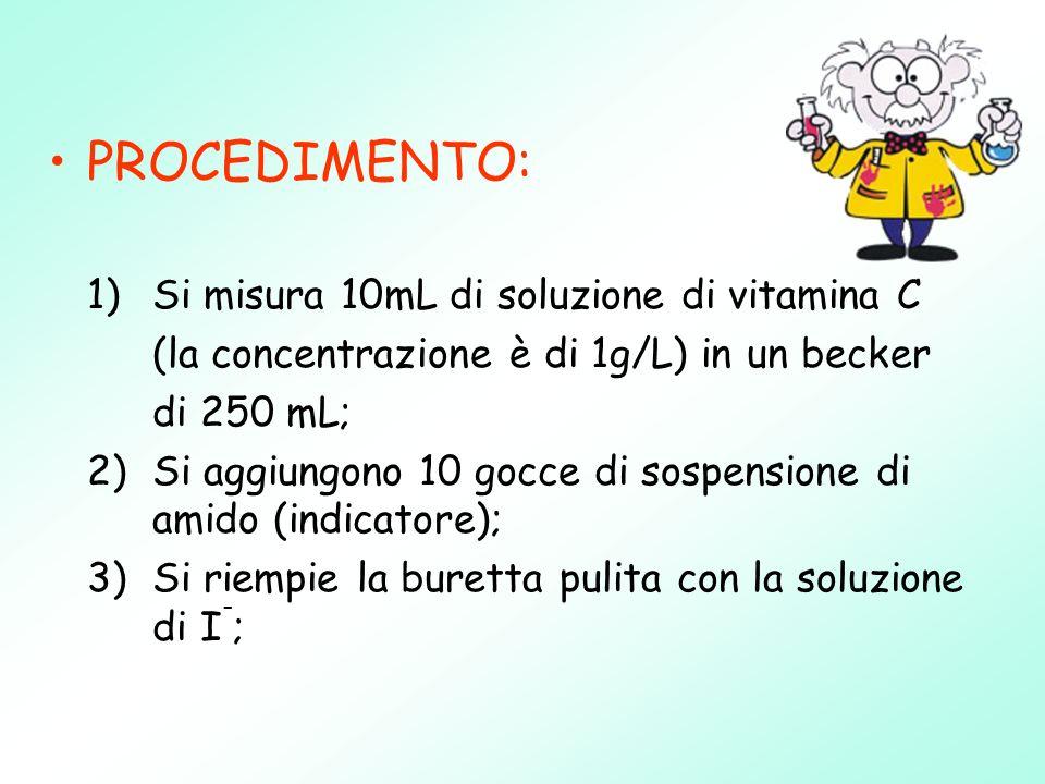 PROCEDIMENTO: 1) Si misura 10mL di soluzione di vitamina C (la concentrazione è di 1g/L) in un becker di 250 mL; 2) Si aggiungono 10 gocce di sospensi