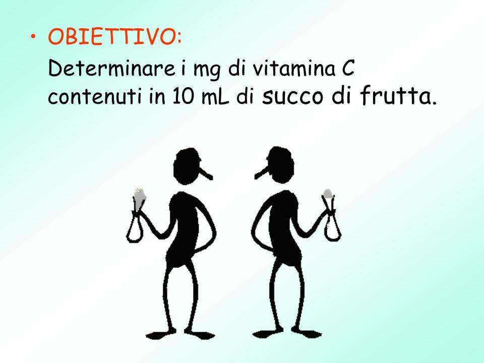 OBIETTIVO: Determinare i mg di vitamina C contenuti in 10 mL di succo di frutta.