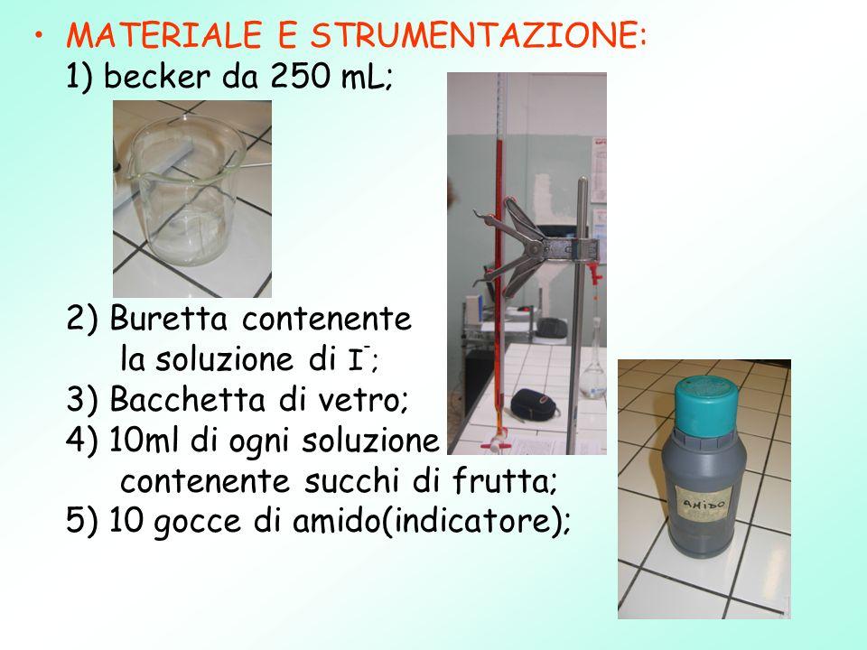 MATERIALE E STRUMENTAZIONE: 1) becker da 250 mL; 2) Buretta contenente la soluzione di I - ; 3) Bacchetta di vetro; 4) 10ml di ogni soluzione contenen