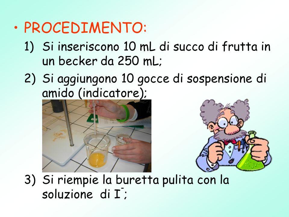 PROCEDIMENTO: 1) Si inseriscono 10 mL di succo di frutta in un becker da 250 mL; 2) Si aggiungono 10 gocce di sospensione di amido (indicatore); 3) Si