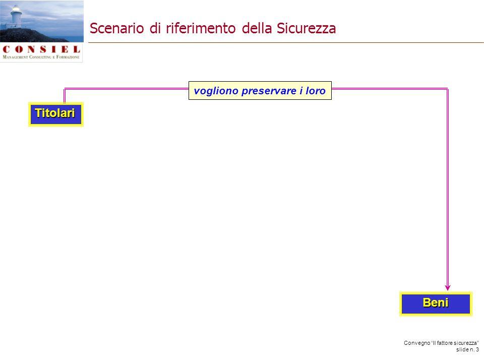 Convegno Il fattore sicurezza slide n. 3 vogliono preservare i loro Titolari Beni Scenario di riferimento della Sicurezza