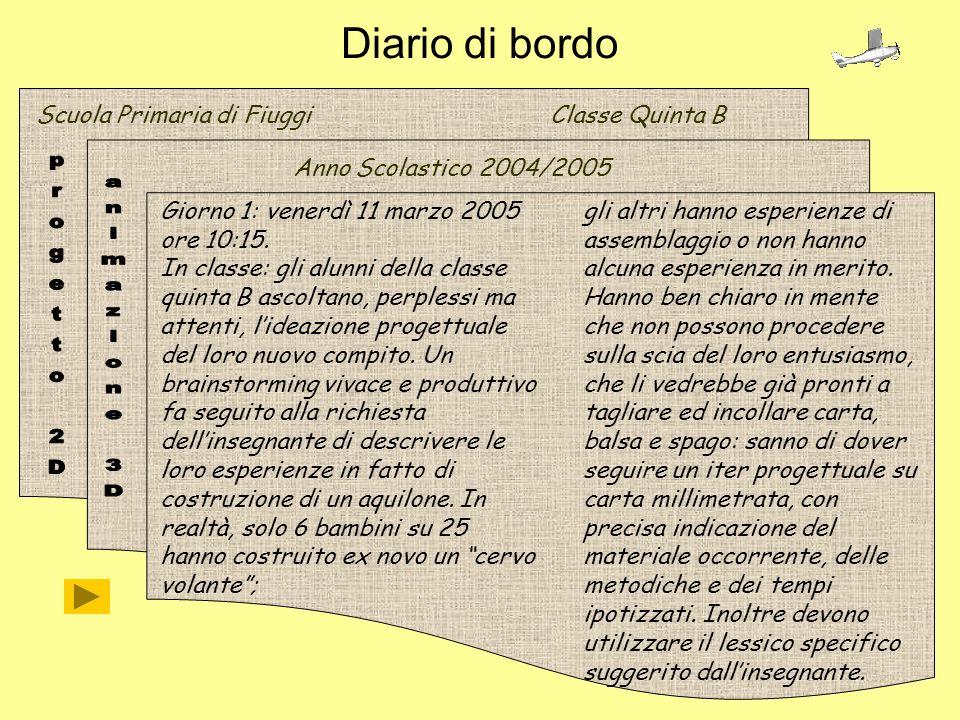 Diario di bordo Scuola Primaria di FiuggiClasse Quinta B Anno Scolastico 2004/2005 Giorno 1: venerdì 11 marzo 2005ore 10:15.In classe: gli alunni dell