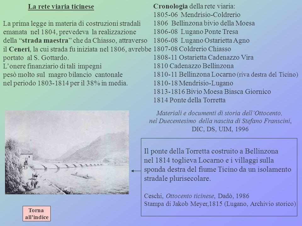 Giuseppe Rusconi di Giubiasco Consigliere di stato 1803 Di famiglia di tradizioni militari nacque a Saragozza nel 1749. Ritornò nella sua casa patrizi