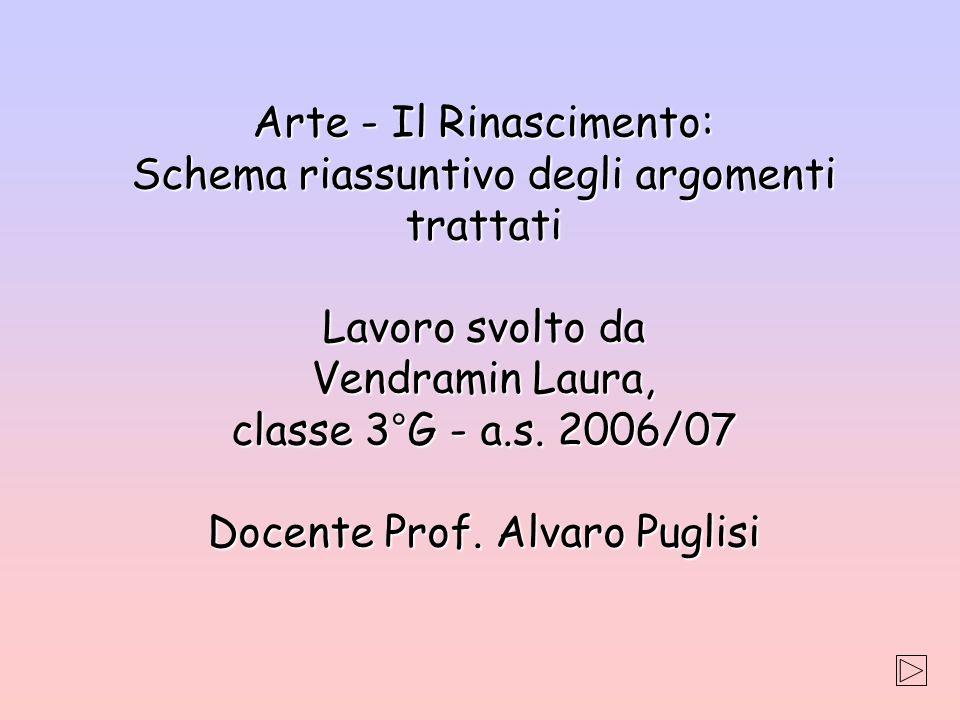 Arte - Il Rinascimento: Schema riassuntivo degli argomenti trattati Lavoro svolto da Vendramin Laura, classe 3°G - a.s. 2006/07 Docente Prof. Alvaro P
