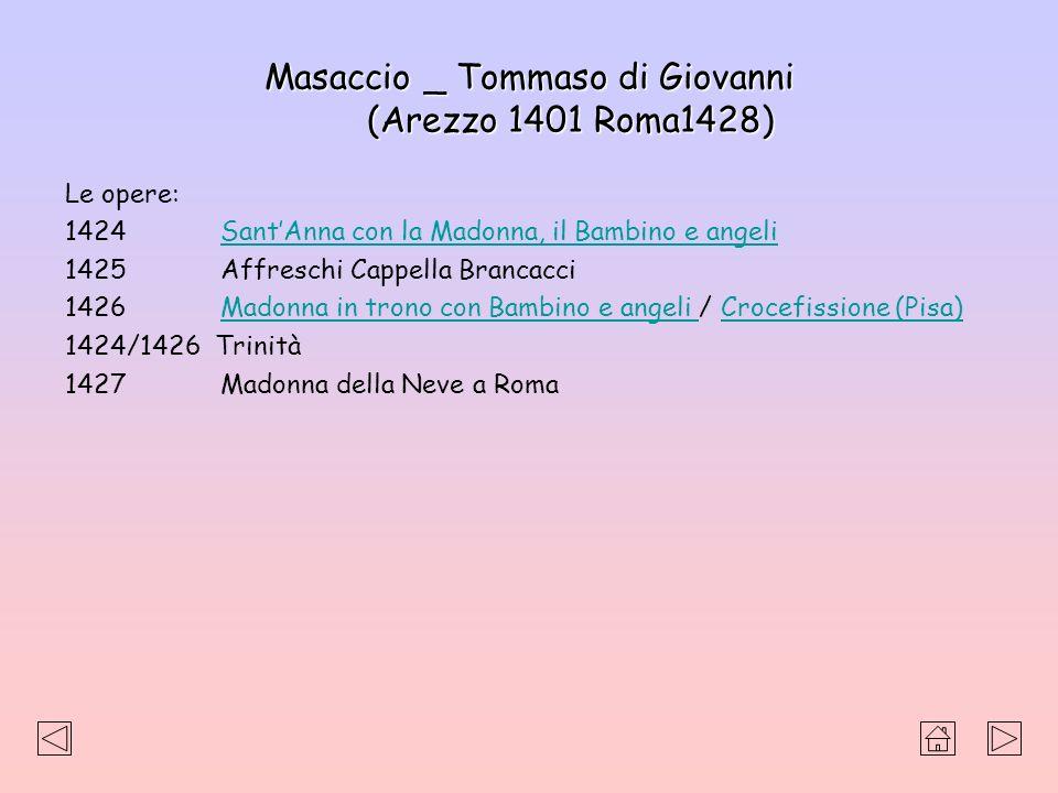 Masaccio _ Tommaso di Giovanni (Arezzo 1401 Roma1428) Le opere: 1424 SantAnna con la Madonna, il Bambino e angeliSantAnna con la Madonna, il Bambino e