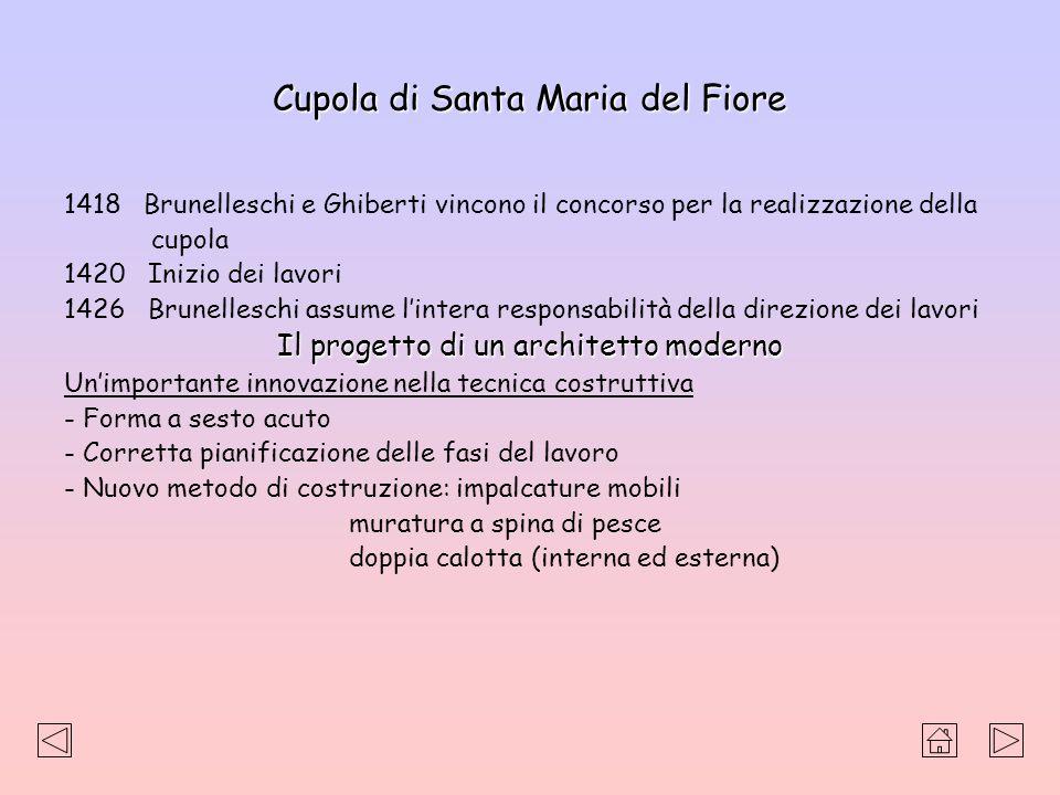 Cupola di Santa Maria del Fiore 1418 Brunelleschi e Ghiberti vincono il concorso per la realizzazione della cupola 1420 Inizio dei lavori 1426 Brunell