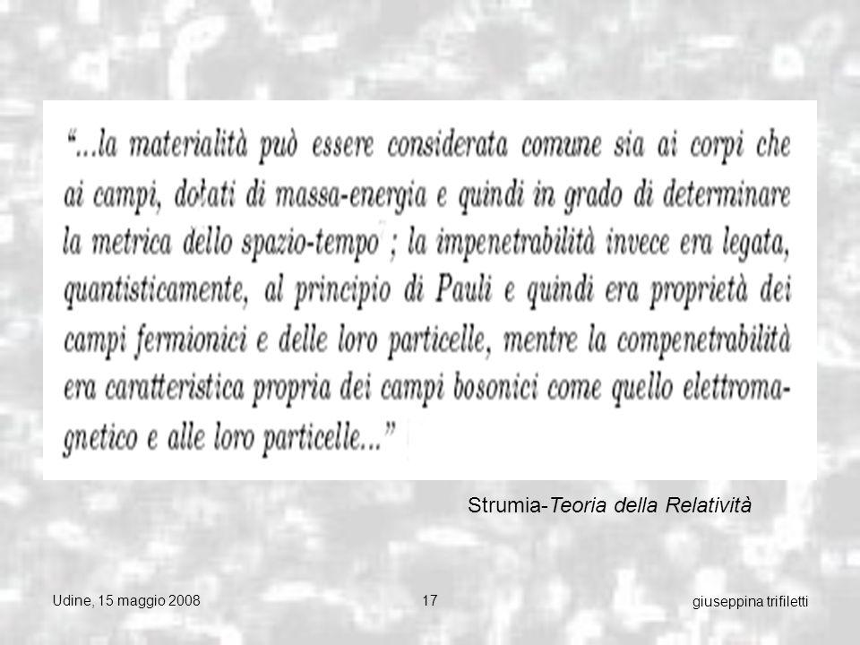 Udine, 15 maggio 200817 giuseppina trifiletti Strumia-Teoria della Relatività