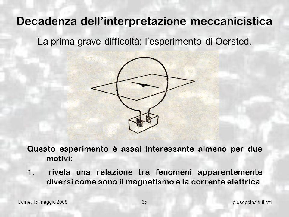 Udine, 15 maggio 200835 giuseppina trifiletti Decadenza dellinterpretazione meccanicistica Questo esperimento è assai interessante almeno per due motivi: 1.