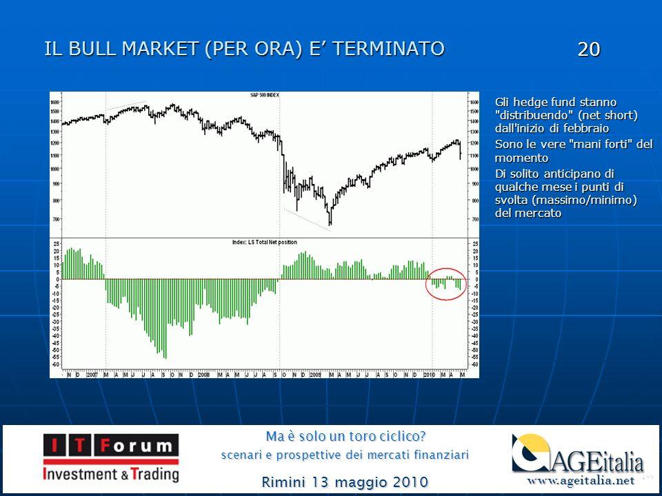 IL BULL MARKET (PER ORA) E TERMINATO Ma è solo un toro ciclico? scenari e prospettive dei mercati finanziari Rimini 13 maggio 2010 www.ageitalia.net w