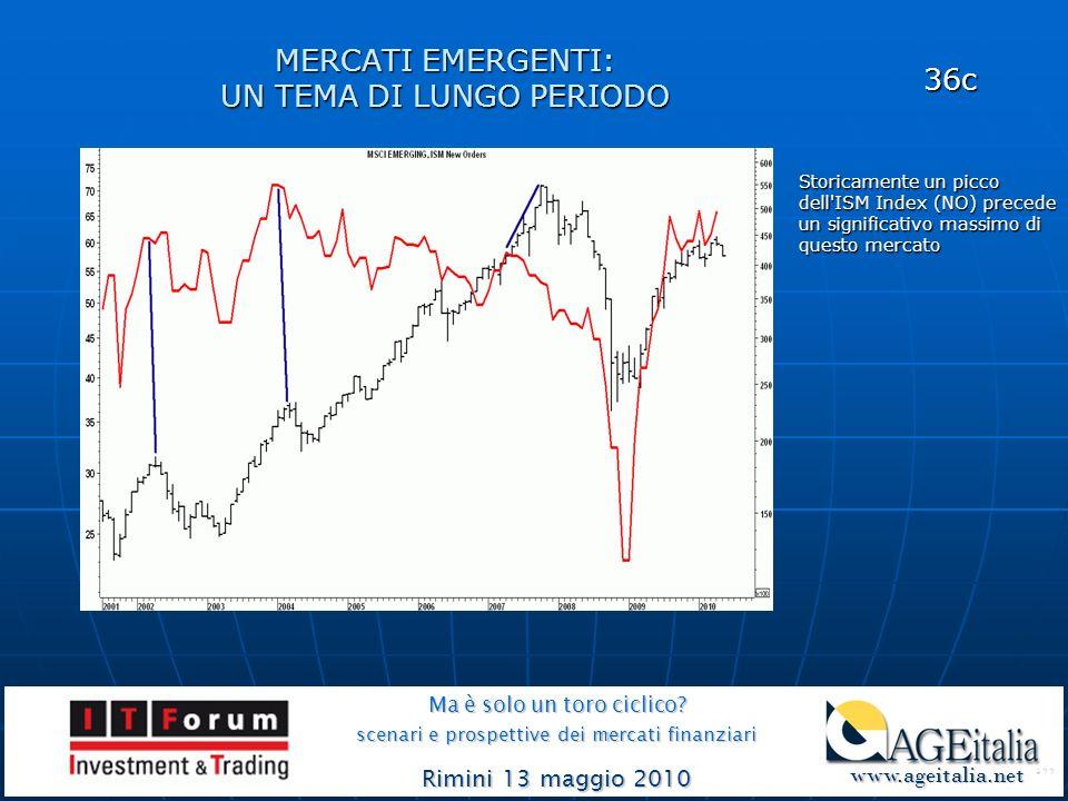 MERCATI EMERGENTI: UN TEMA DI LUNGO PERIODO Ma è solo un toro ciclico? scenari e prospettive dei mercati finanziari Rimini 13 maggio 2010 www.ageitali