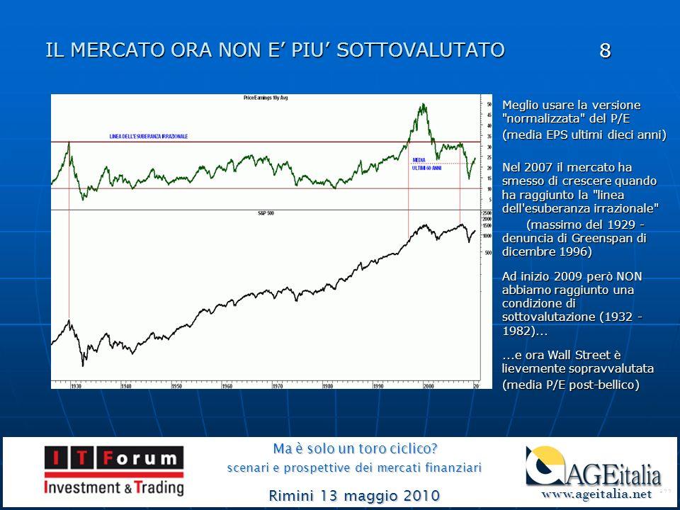 IL MERCATO ORA NON E PIU SOTTOVALUTATO Ma è solo un toro ciclico? scenari e prospettive dei mercati finanziari Rimini 13 maggio 2010 www.ageitalia.net