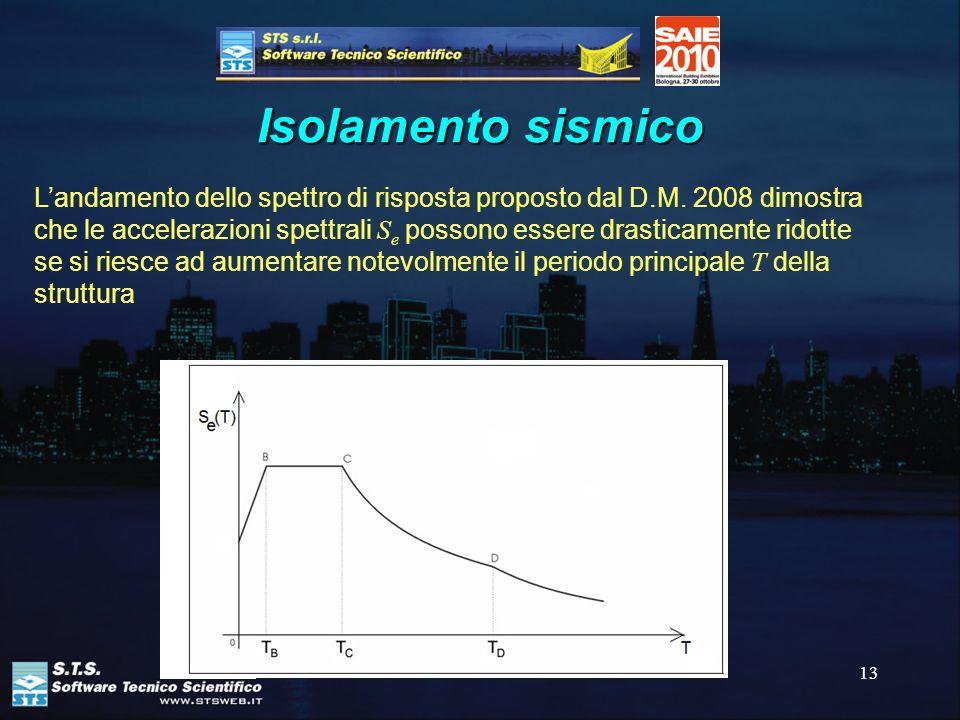 13 Isolamento sismico Landamento dello spettro di risposta proposto dal D.M. 2008 dimostra che le accelerazioni spettrali S e possono essere drasticam
