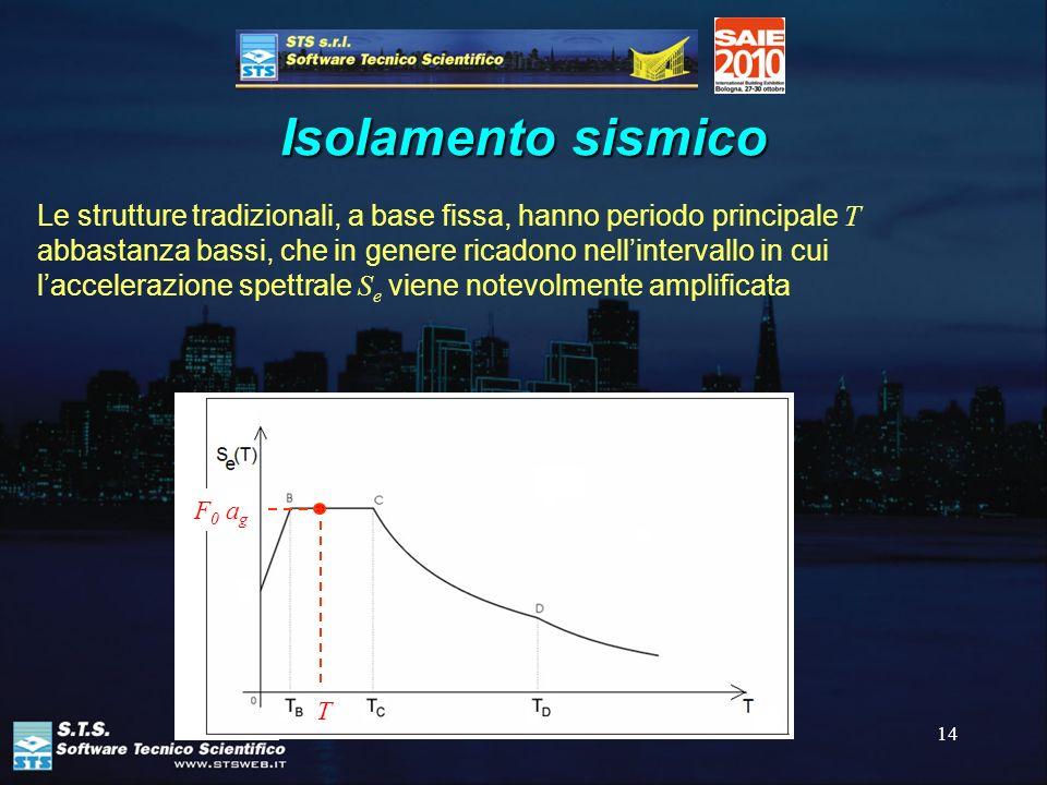 14 Isolamento sismico Le strutture tradizionali, a base fissa, hanno periodo principale T abbastanza bassi, che in genere ricadono nellintervallo in c