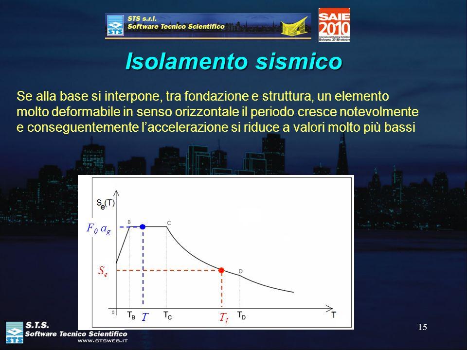 15 Isolamento sismico Se alla base si interpone, tra fondazione e struttura, un elemento molto deformabile in senso orizzontale il periodo cresce note