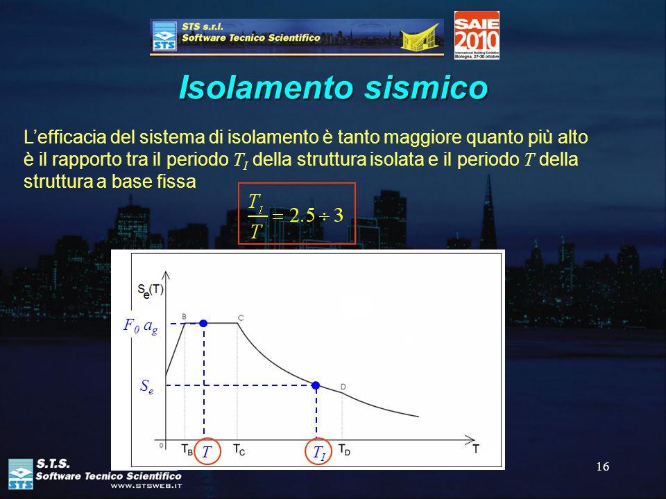 16 Isolamento sismico Lefficacia del sistema di isolamento è tanto maggiore quanto più alto è il rapporto tra il periodo T I della struttura isolata e