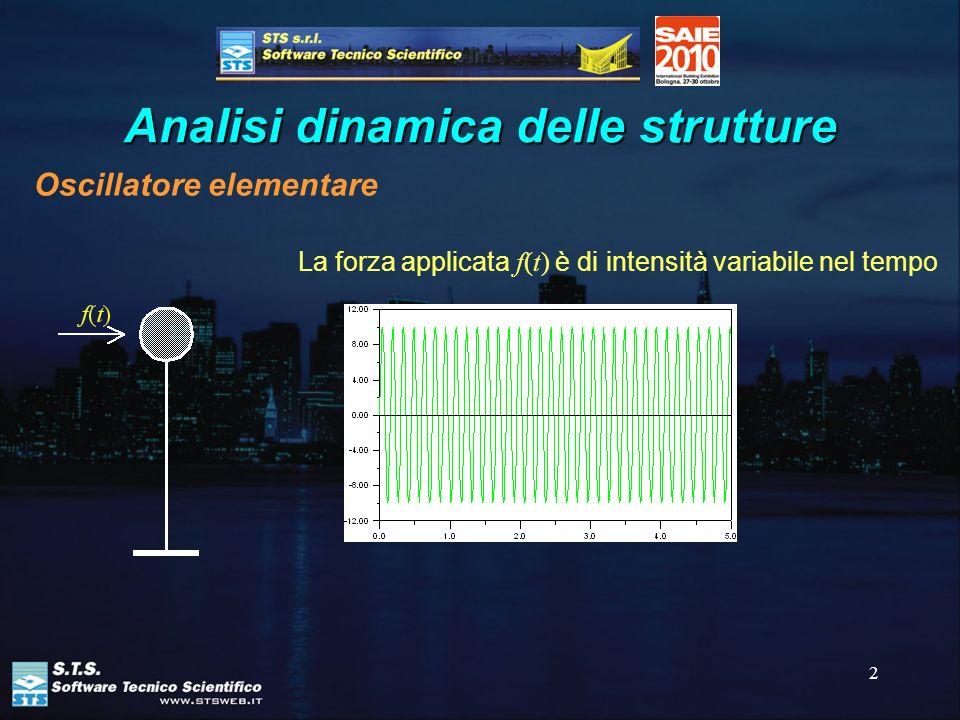 2 Analisi dinamica delle strutture Oscillatore elementare La forza applicata f(t) è di intensità variabile nel tempo