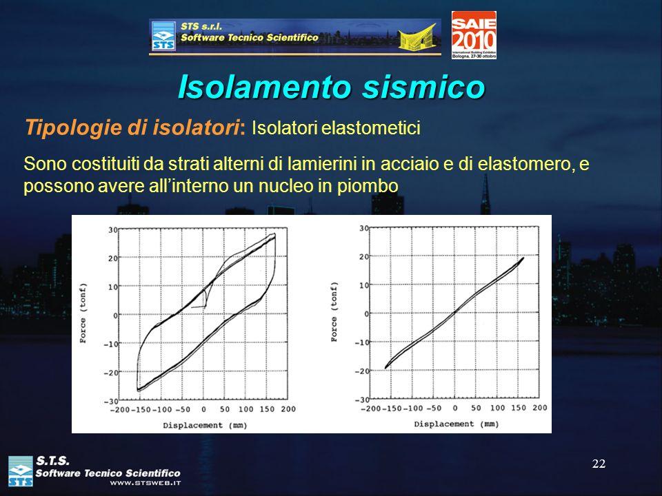 22 Isolamento sismico Tipologie di isolatori: Isolatori elastometici Sono costituiti da strati alterni di lamierini in acciaio e di elastomero, e poss