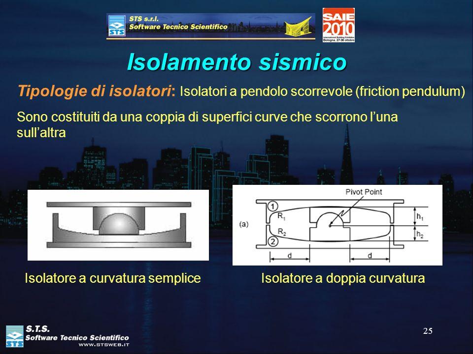 25 Isolamento sismico Tipologie di isolatori: Isolatori a pendolo scorrevole (friction pendulum) Sono costituiti da una coppia di superfici curve che