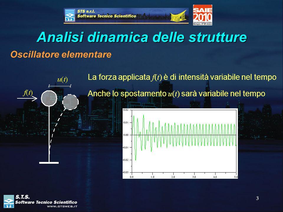 3 Analisi dinamica delle strutture Oscillatore elementare Anche lo spostamento u(t) sarà variabile nel tempo La forza applicata f(t) è di intensità va