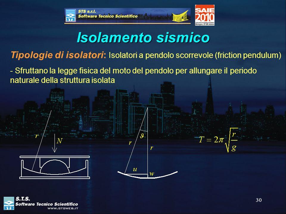 30 Isolamento sismico Tipologie di isolatori: Isolatori a pendolo scorrevole (friction pendulum) - Sfruttano la legge fisica del moto del pendolo per