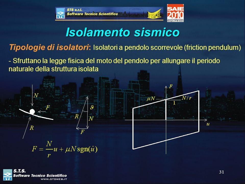 31 Isolamento sismico Tipologie di isolatori: Isolatori a pendolo scorrevole (friction pendulum) - Sfruttano la legge fisica del moto del pendolo per