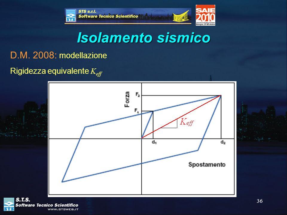 36 Isolamento sismico Rigidezza equivalente K eff D.M. 2008: modellazione