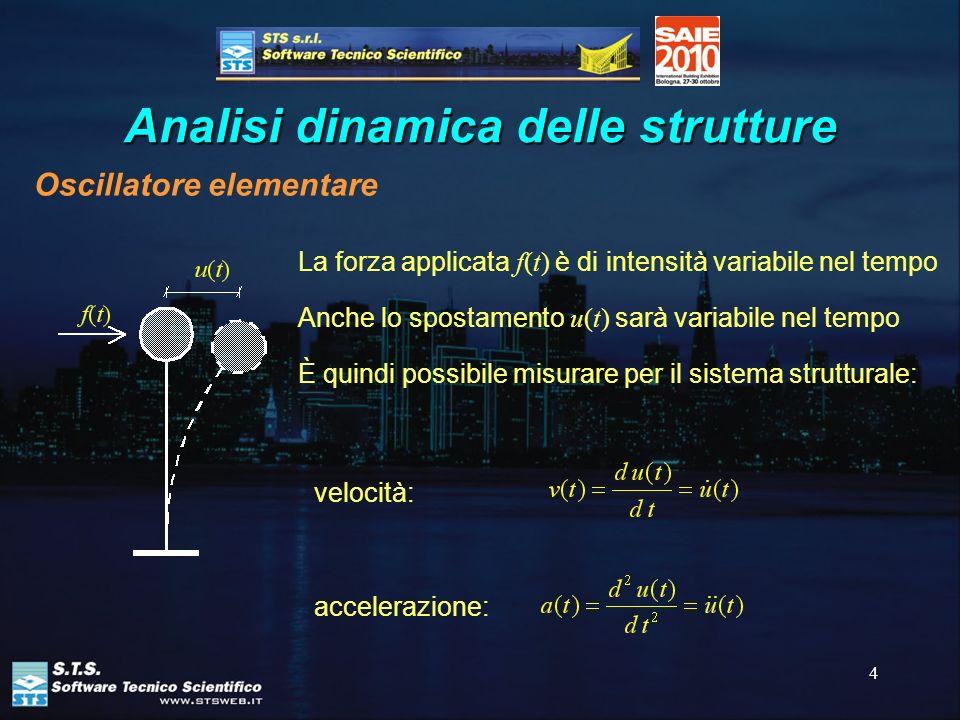 4 Analisi dinamica delle strutture È quindi possibile misurare per il sistema strutturale: velocità: accelerazione: Oscillatore elementare Anche lo sp