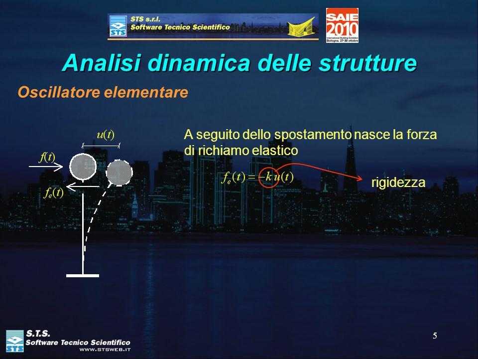 5 Analisi dinamica delle strutture Oscillatore elementare A seguito dello spostamento nasce la forza di richiamo elastico rigidezza