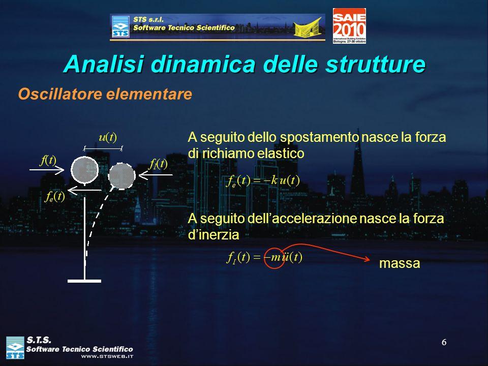 6 Analisi dinamica delle strutture Oscillatore elementare A seguito dello spostamento nasce la forza di richiamo elastico A seguito dellaccelerazione