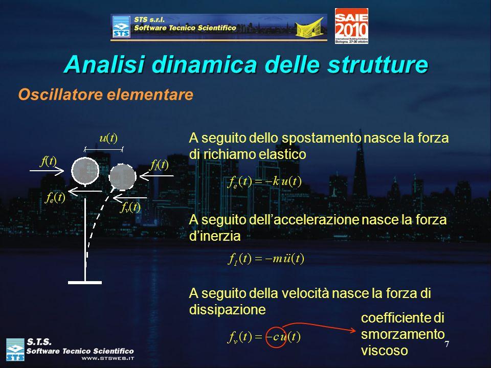 7 Analisi dinamica delle strutture Oscillatore elementare A seguito dello spostamento nasce la forza di richiamo elastico A seguito della velocità nas