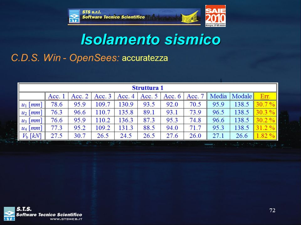 72 Isolamento sismico C.D.S. Win - OpenSees: accuratezza