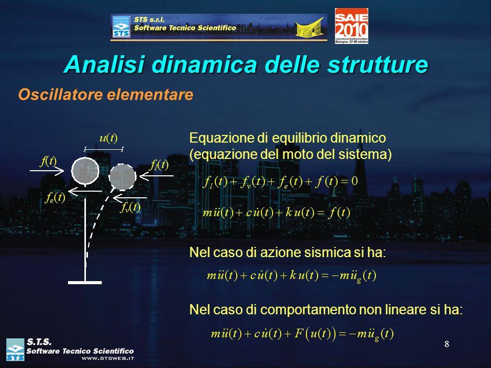 8 Analisi dinamica delle strutture Oscillatore elementare Equazione di equilibrio dinamico (equazione del moto del sistema) Nel caso di azione sismica