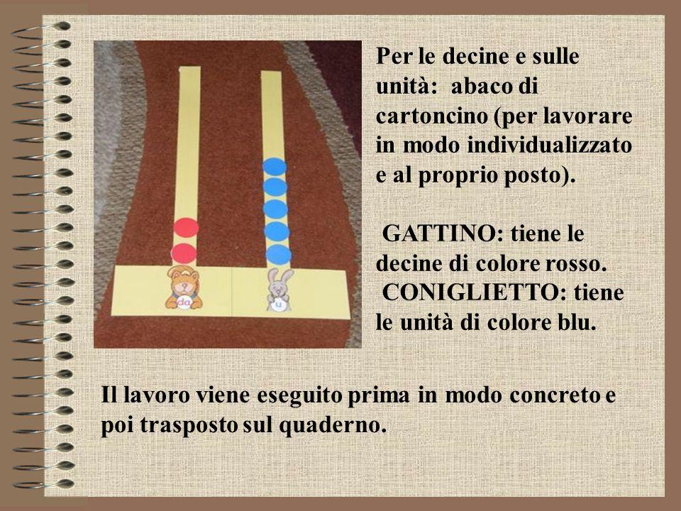 Per le decine e sulle unità: abaco di cartoncino (per lavorare in modo individualizzato e al proprio posto). GATTINO: tiene le decine di colore rosso.