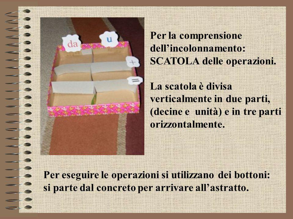Per la comprensione dellincolonnamento: SCATOLA delle operazioni. La scatola è divisa verticalmente in due parti, (decine e unità) e in tre parti oriz