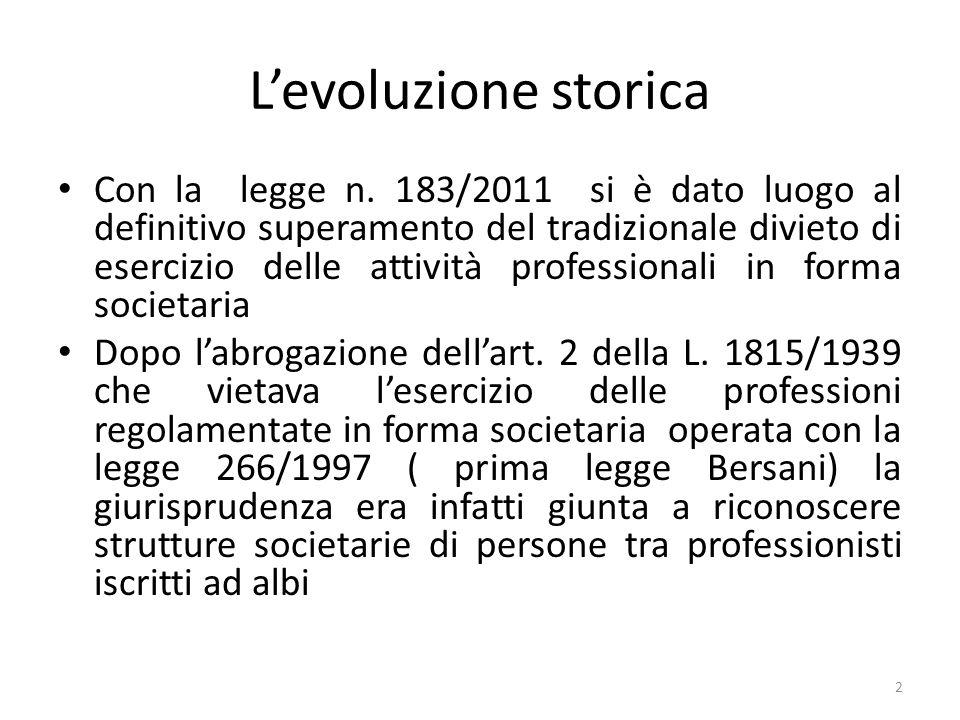 Levoluzione storica Con la legge n.