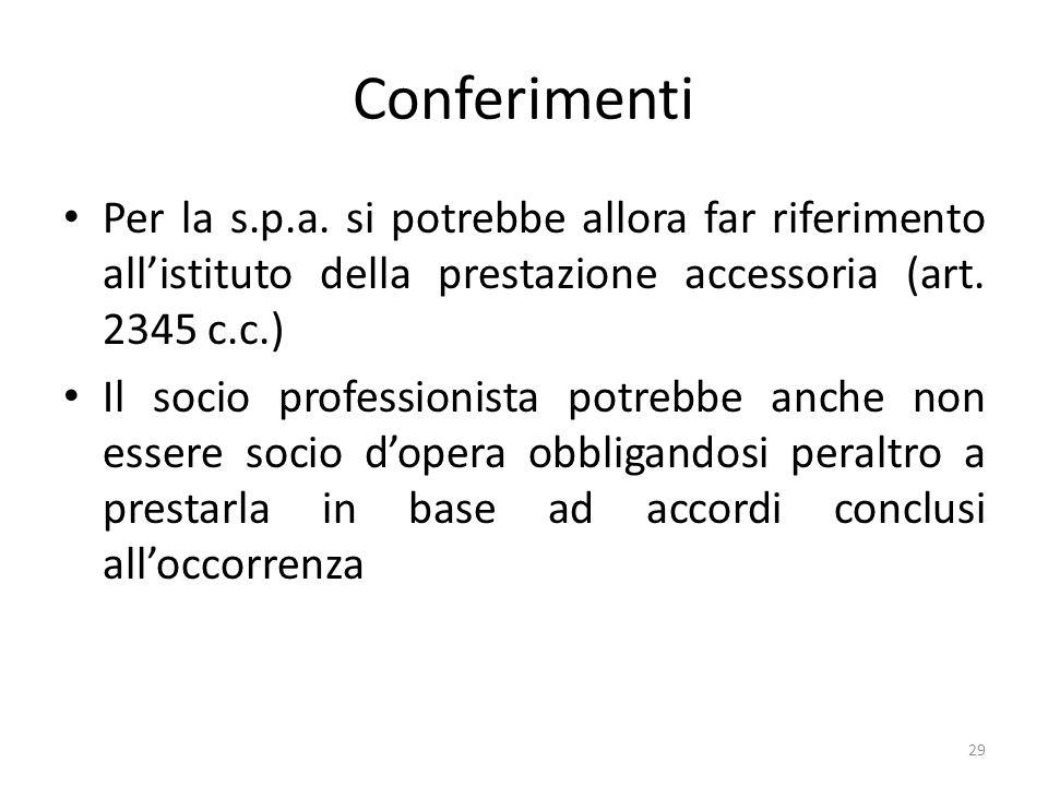 Conferimenti Per la s.p.a.