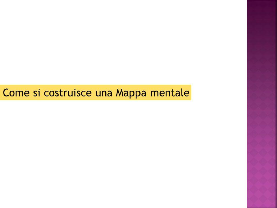 Come si costruisce una Mappa mentale