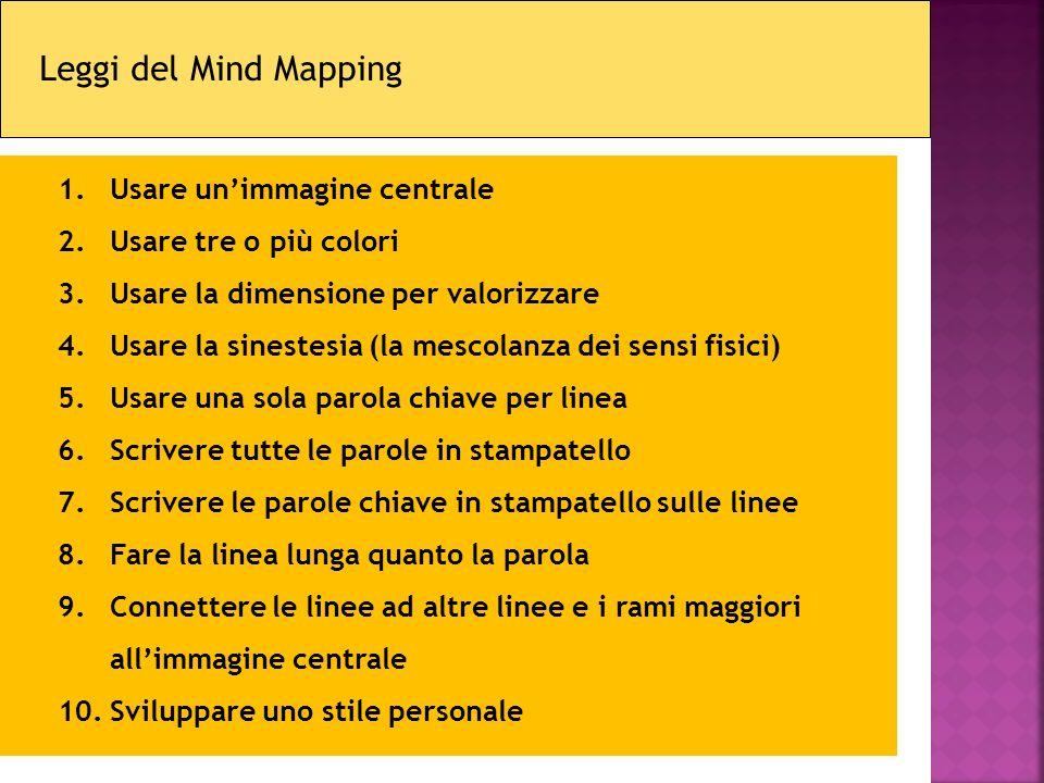 Leggi del Mind Mapping 1.Usare unimmagine centrale 2.Usare tre o più colori 3.Usare la dimensione per valorizzare 4.Usare la sinestesia (la mescolanza dei sensi fisici) 5.Usare una sola parola chiave per linea 6.Scrivere tutte le parole in stampatello 7.Scrivere le parole chiave in stampatello sulle linee 8.Fare la linea lunga quanto la parola 9.Connettere le linee ad altre linee e i rami maggiori allimmagine centrale 10.Sviluppare uno stile personale