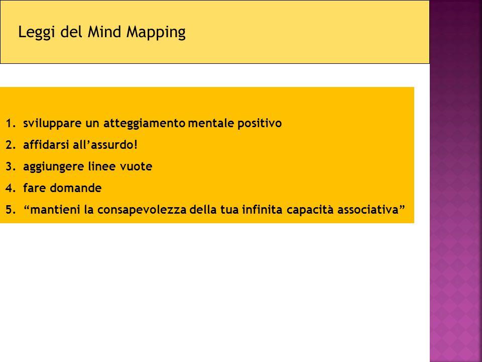 Leggi del Mind Mapping 1.sviluppare un atteggiamento mentale positivo 2.affidarsi allassurdo! 3.aggiungere linee vuote 4.fare domande 5.mantieni la co