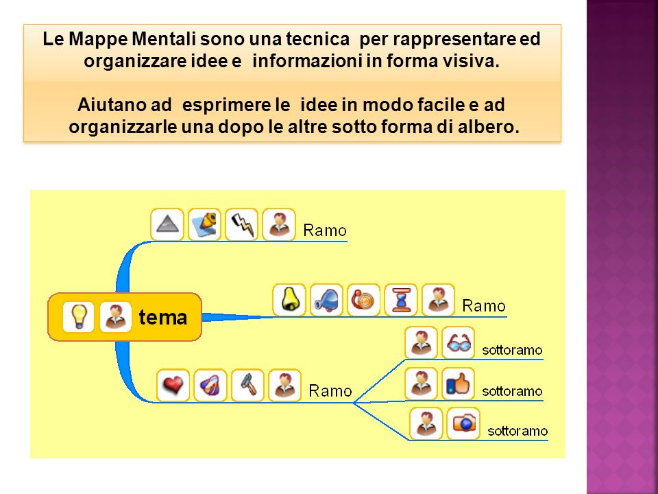 Le Mappe Mentali sono una tecnica per rappresentare ed organizzare idee e informazioni in forma visiva. Aiutano ad esprimere le idee in modo facile e