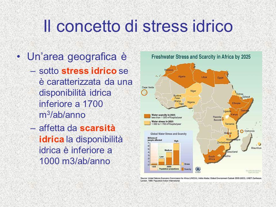 Il concetto di stress idrico Unarea geografica è –sotto stress idrico se è caratterizzata da una disponibilità idrica inferiore a 1700 m 3 /ab/anno –a