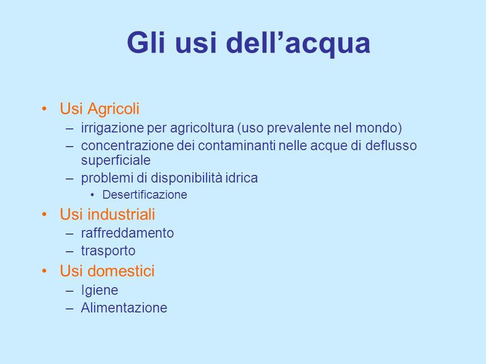 Usi Agricoli –irrigazione per agricoltura (uso prevalente nel mondo) –concentrazione dei contaminanti nelle acque di deflusso superficiale –problemi d